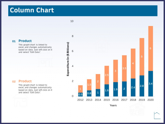 CRM Activities For Real Estate Column Chart Ppt Professional Aids PDF