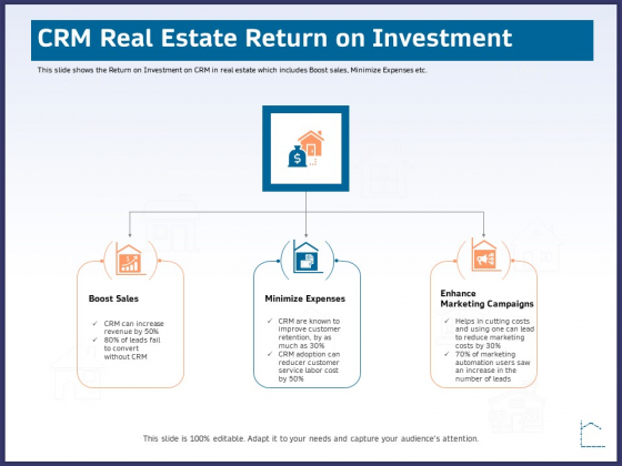 CRM Activities For Real Estate Crm Real Estate Return On Investment Ppt Infographics Example Topics PDF