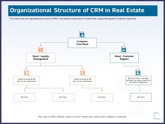 CRM Activities For Real Estate Organizational Structure Of Crm In Real Estate Sample PDF