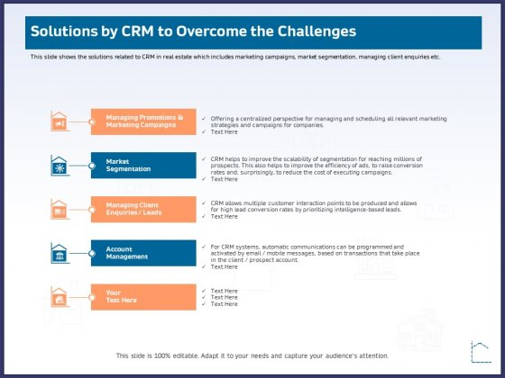 CRM Activities For Real Estate Solutions By Crm To Overcome The Challenges Professional PDF