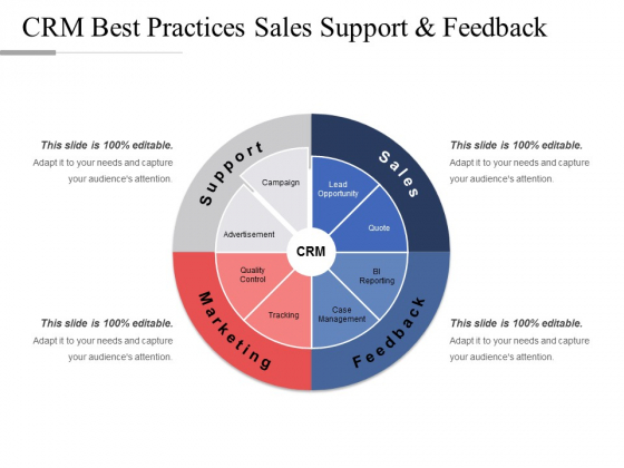 CRM Best Practices Sales Support And Feedback Ppt PowerPoint Presentation File Show