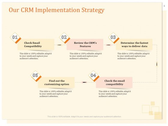 CRM Consulting Our CRM Implementation Strategy Ppt Summary Good PDF