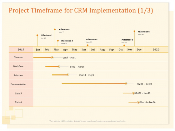 CRM Consulting Project Timeframe For CRM Implementation Ppt Summary Icon PDF