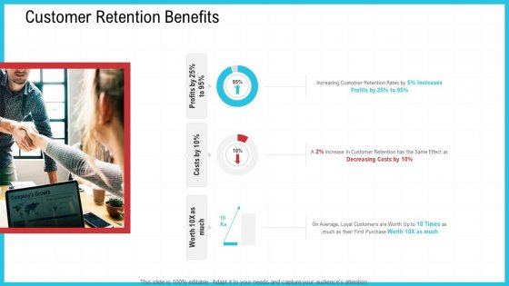 CRM Customer Retention Benefits Ppt Professional Graphic Tips PDF