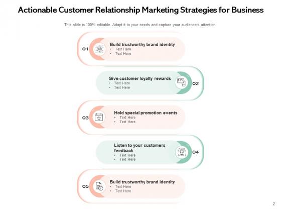 CRM_Employee_Business_Engagement_Ppt_PowerPoint_Presentation_Complete_Deck_Slide_2