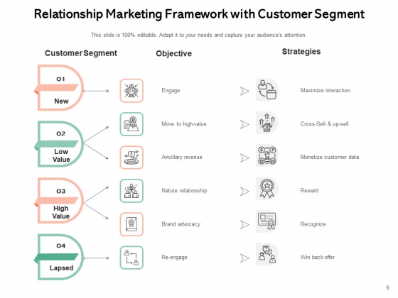 CRM_Employee_Business_Engagement_Ppt_PowerPoint_Presentation_Complete_Deck_Slide_6