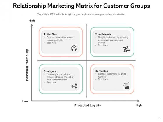 CRM_Employee_Business_Engagement_Ppt_PowerPoint_Presentation_Complete_Deck_Slide_7