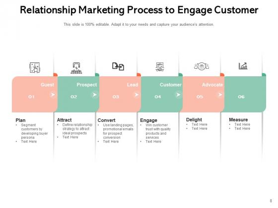 CRM_Employee_Business_Engagement_Ppt_PowerPoint_Presentation_Complete_Deck_Slide_8