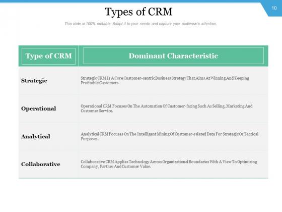 CRM_Execution_Initiative_Management_Implementation_Ppt_PowerPoint_Presentation_Complete_Deck_Slide_10