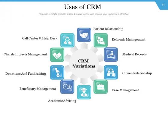 CRM_Execution_Initiative_Management_Implementation_Ppt_PowerPoint_Presentation_Complete_Deck_Slide_11