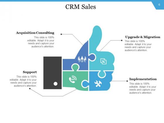 CRM_Execution_Initiative_Management_Implementation_Ppt_PowerPoint_Presentation_Complete_Deck_Slide_6