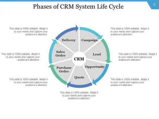 CRM_Execution_Initiative_Management_Implementation_Ppt_PowerPoint_Presentation_Complete_Deck_Slide_9
