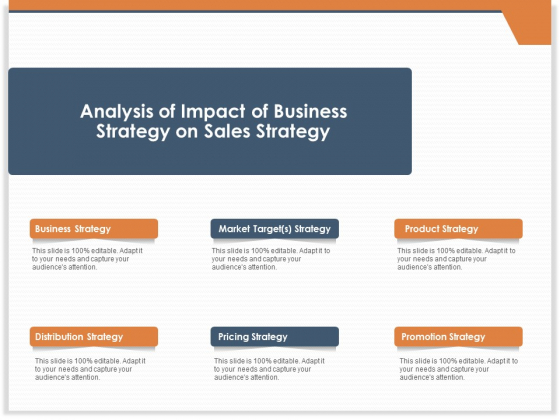 CRM For Real Estate Marketing Analysis Of Impact Of Business Strategy On Sales Strategy Ppt Layouts Background Designs PDF