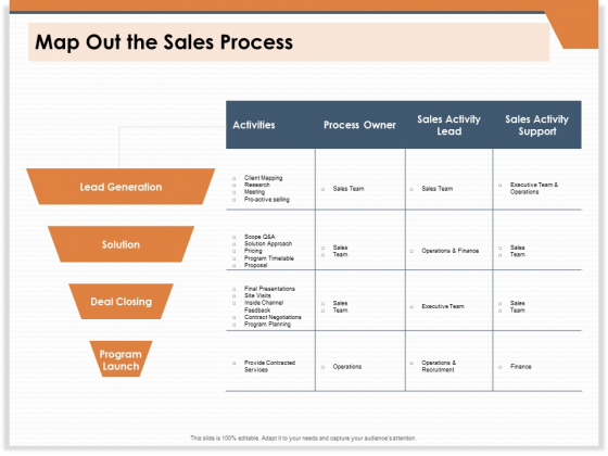 CRM_For_Real_Estate_Marketing_Map_Out_The_Sales_Process_Ppt_PowerPoint_Presentation_Inspiration_Layout_Ideas_PDF_Slide_1