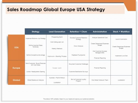CRM For Real Estate Marketing Sales Roadmap Global Europe Usa Strategy Ppt PowerPoint Presentation Professional Sample PDF