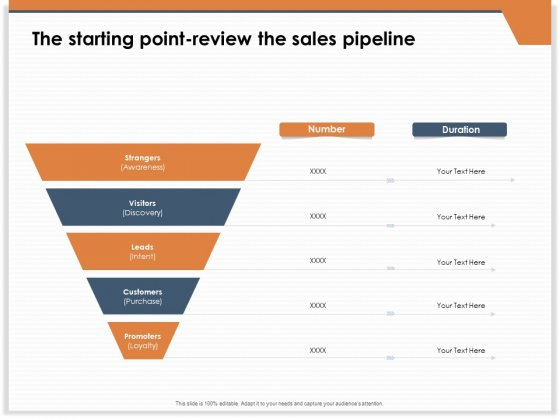 CRM_For_Real_Estate_Marketing_The_Starting_Point_Review_The_Sales_Pipeline_Ppt_PowerPoint_Presentation_Samples_PDF_Slide_1