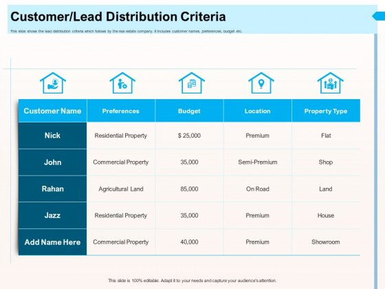 CRM For Realty Properties Customer Lead Distribution Criteria Ppt Gallery Good PDF