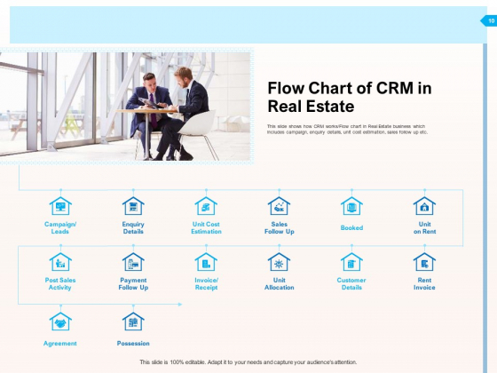 CRM_For_Realty_Properties_Ppt_PowerPoint_Presentation_Complete_Deck_With_Slides_Slide_10