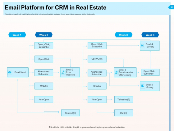 CRM_For_Realty_Properties_Ppt_PowerPoint_Presentation_Complete_Deck_With_Slides_Slide_23