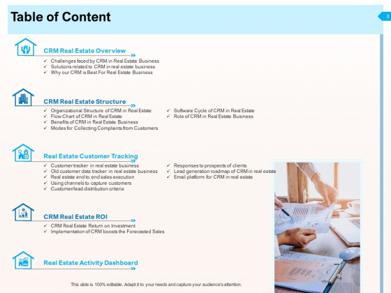 CRM_For_Realty_Properties_Ppt_PowerPoint_Presentation_Complete_Deck_With_Slides_Slide_3