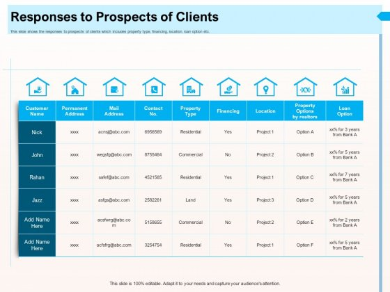 CRM For Realty Properties Responses To Prospects Of Clients Ppt Show Example Introduction PDF