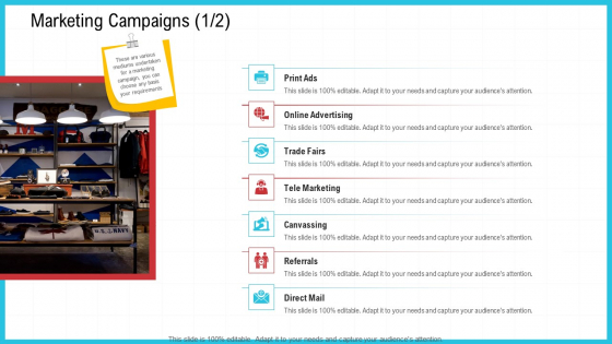 CRM Marketing Campaigns Trade Ppt Pictures Examples PDF