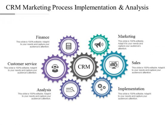 CRM Marketing Process Implementation And Analysis Ppt PowerPoint Presentation Outline Background Image