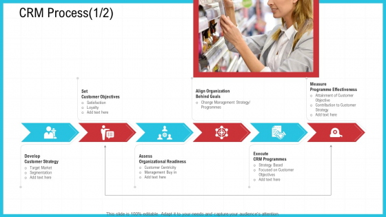 CRM Process Customer Ppt Infographic Template Graphics Tutorials PDF