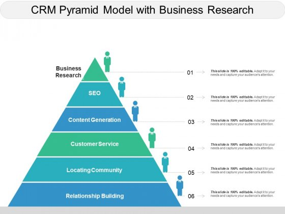 CRM Pyramid Model With Business Research Ppt PowerPoint Presentation File Design Ideas PDF