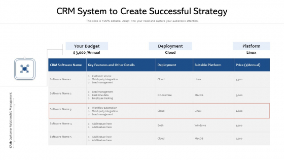 CRM System To Create Successful Strategy Ppt PowerPoint Presentation Inspiration Influencers PDF