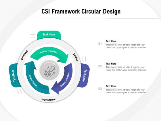 CSI Framework Circular Design Ppt PowerPoint Presentation Ideas Graphics PDF