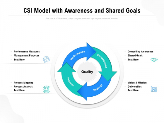 CSI Model With Awareness And Shared Goals Ppt PowerPoint Presentation Show Display PDF