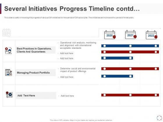 CSR Activities Company Reputation Management Several Initiatives Progress Timeline Contd Ppt Model PDF