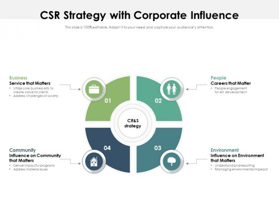 CSR Strategy With Corporate Influence Ppt PowerPoint Presentation File Model PDF