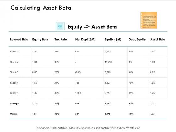 Calculating Asset Beta Table Ppt PowerPoint Presentation Portfolio Template