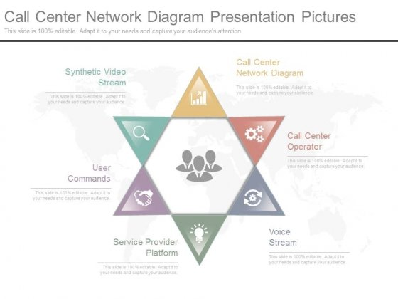 Call Center Network Diagram Presentation Pictures