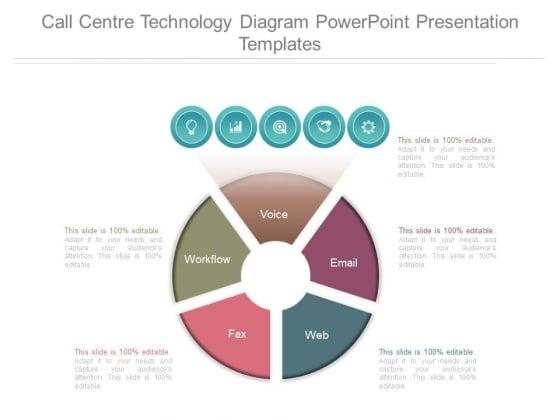 Call Centre Technology Diagram Powerpoint Presentation Templates