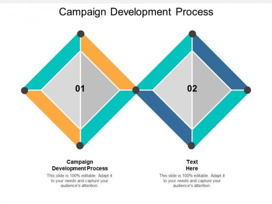 Campaign Development Process Ppt PowerPoint Presentation Inspiration Graphics Template Cpb