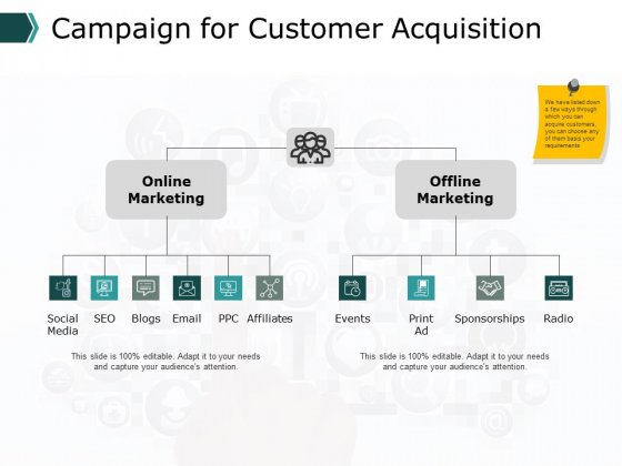 Campaign For Customer Acquisition Management Ppt PowerPoint Presentation Example 2015