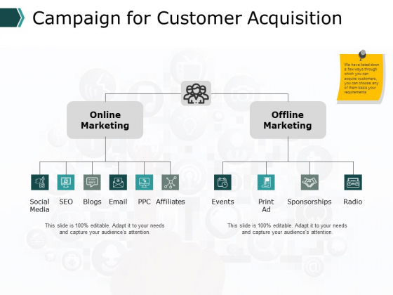 Campaign For Customer Acquisition Ppt PowerPoint Presentation Ideas Demonstration