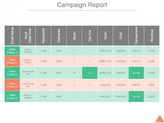 Campaign_Report_Ppt_PowerPoint_Presentation_Design_Ideas_Slide_1
