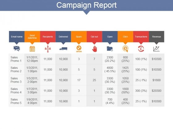 Campaign Report Ppt PowerPoint Presentation File Icon