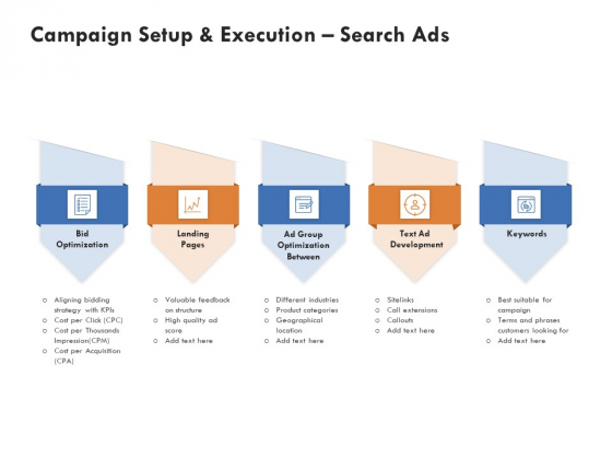 Campaign Setup And Execution Search Ads Inspiration PDF