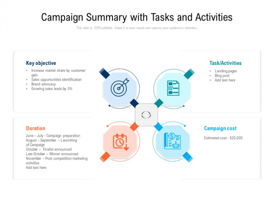 Campaign Summary With Tasks And Activities Ppt PowerPoint Presentation File Aids PDF
