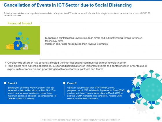 Cancellation Of Events In ICT Sector Due To Social Distancing Ppt Ideas Files PDF