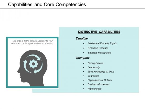 Capabilities And Core Competencies Ppt Powerpoint Presentation Styles Slide Download