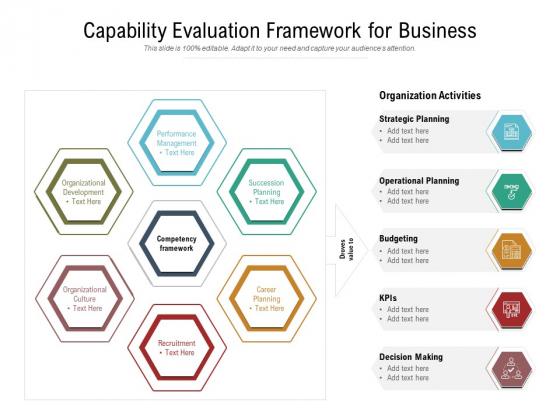 Capability Evaluation Framework For Business Ppt PowerPoint Presentation File Slide Portrait PDF