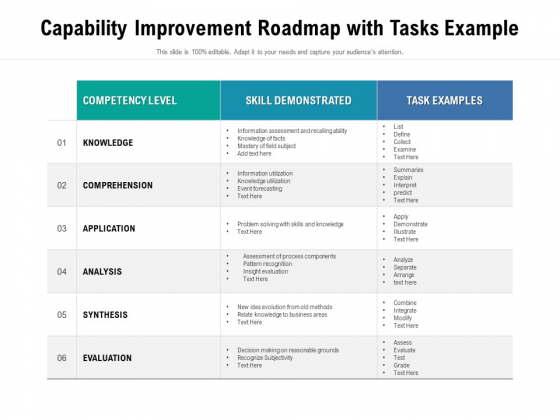 Capability Improvement Roadmap With Tasks Example Ppt PowerPoint Presentation File Outline PDF