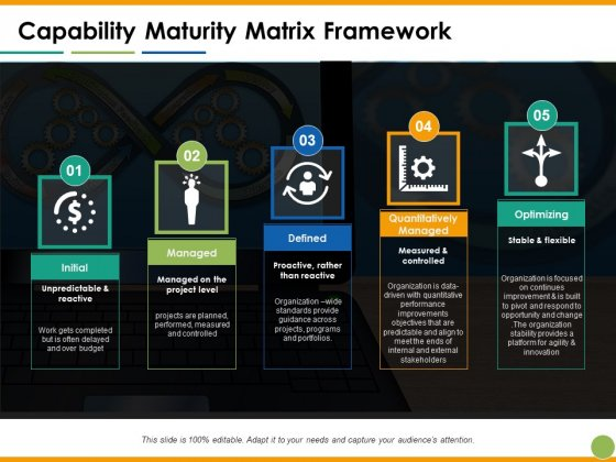 Capability Maturity Matrix Framework Ppt PowerPoint Presentation Infographic Template Clipart