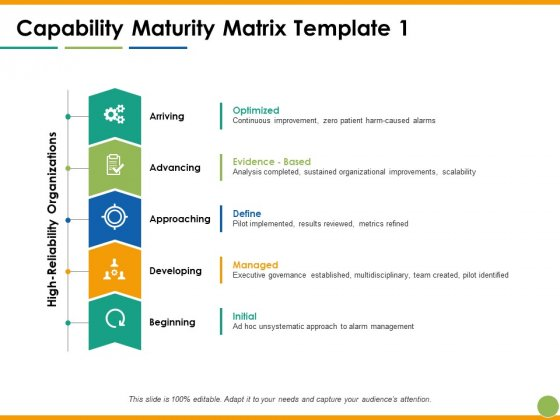 Capability Maturity Matrix Optimized Managed Ppt PowerPoint Presentation Icon File Formats